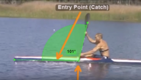 Sprint Kayak Stroke Analysis